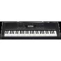 Клавишные синтезаторы